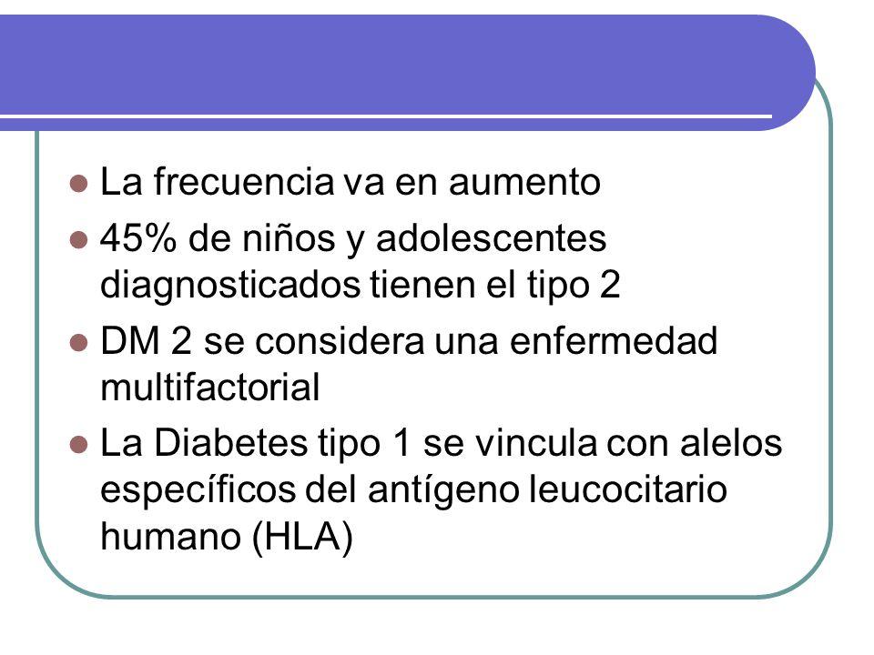 La frecuencia va en aumento 45% de niños y adolescentes diagnosticados tienen el tipo 2 DM 2 se considera una enfermedad multifactorial La Diabetes ti