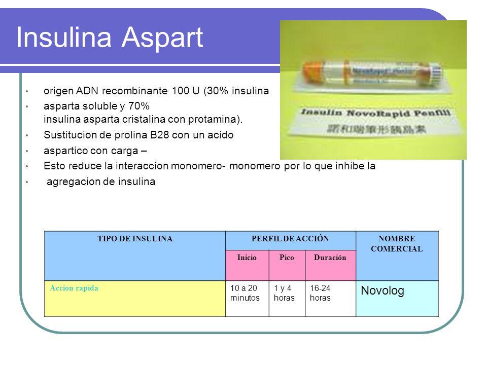 Insulina Aspart TIPO DE INSULINAPERFIL DE ACCIÓNNOMBRE COMERCIAL InicioPicoDuración Accion rapida 10 a 20 minutos 1 y 4 horas 16-24 horas Novolog orig