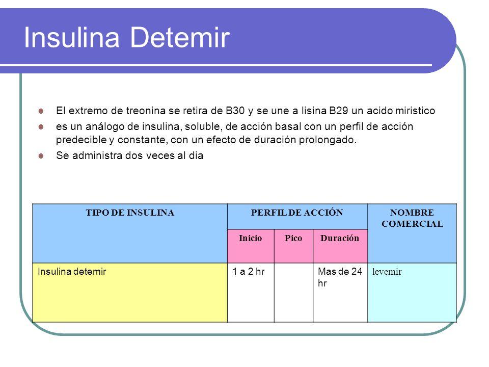 Insulina Detemir El extremo de treonina se retira de B30 y se une a lisina B29 un acido miristico es un análogo de insulina, soluble, de acción basal