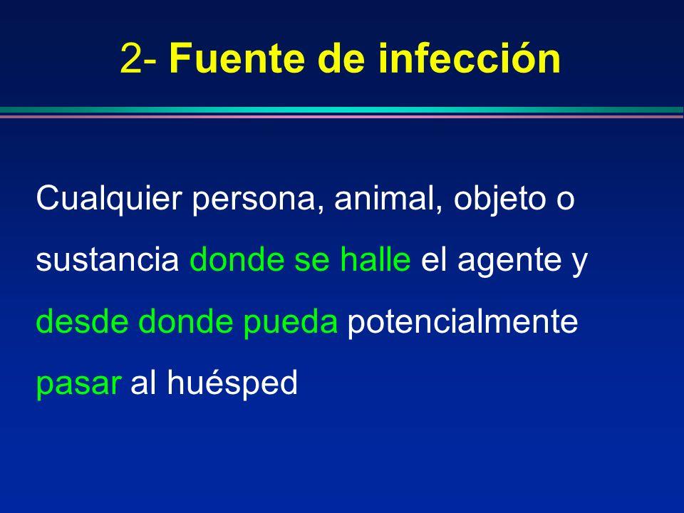 2- Fuente de infección Cualquier persona, animal, objeto o sustancia donde se halle el agente y desde donde pueda potencialmente pasar al huésped