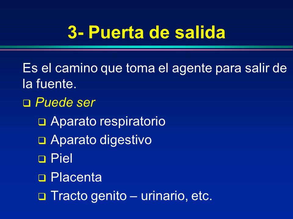 3- Puerta de salida Es el camino que toma el agente para salir de la fuente. Puede ser Aparato respiratorio Aparato digestivo Piel Placenta Tracto gen
