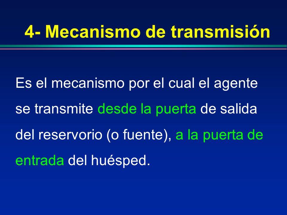 4- Mecanismo de transmisión Es el mecanismo por el cual el agente se transmite desde la puerta de salida del reservorio (o fuente), a la puerta de ent