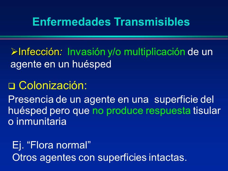 Colonización: Presencia de un agente en una superficie del huésped pero que no produce respuesta tisular o inmunitaria Enfermedades Transmisibles Infe