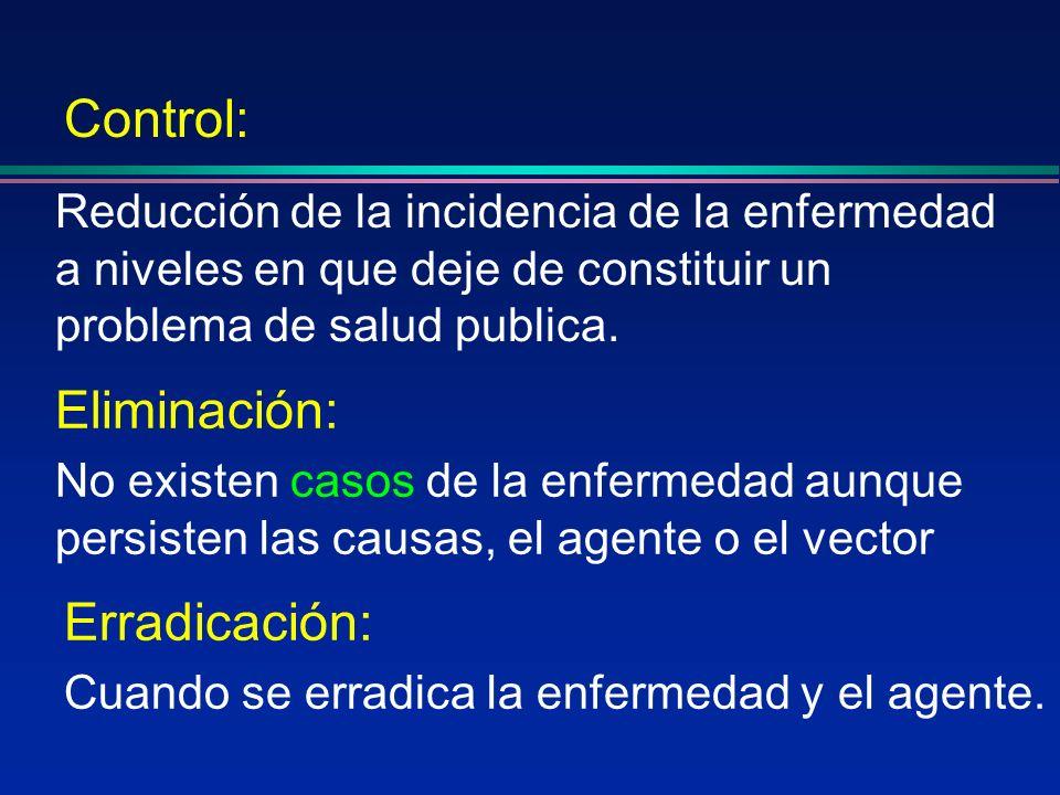 Eliminación: No existen casos de la enfermedad aunque persisten las causas, el agente o el vector Reducción de la incidencia de la enfermedad a nivele