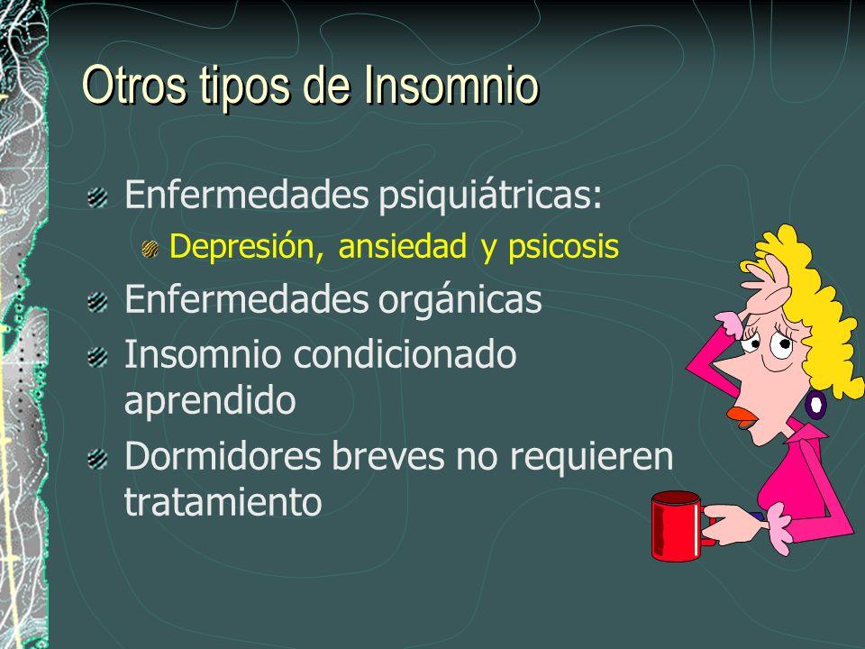 Otros tipos de Insomnio Enfermedades psiquiátricas: Depresión, ansiedad y psicosis Enfermedades orgánicas Insomnio condicionado aprendido Dormidores b