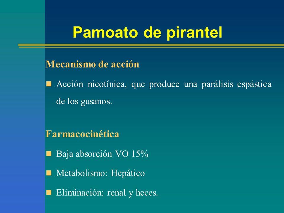 Pamoato de pirantel Mecanismo de acción Acción nicotínica, que produce una parálisis espástica de los gusanos. Farmacocinética Baja absorción VO 15% M