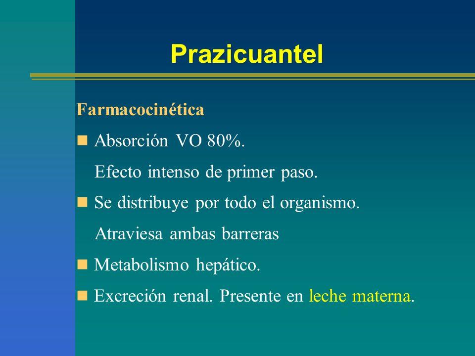 Prazicuantel Farmacocinética Absorción VO 80%. Efecto intenso de primer paso. Se distribuye por todo el organismo. Atraviesa ambas barreras Metabolism