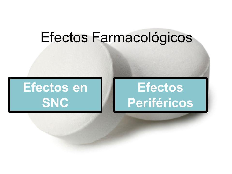 Efectos Farmacológicos Efectos en SNC Efectos Periféricos