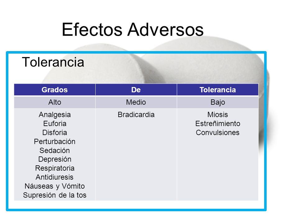 Efectos Adversos Tolerancia GradosDeTolerancia AltoMedioBajo Analgesia Euforia Disforia Perturbación Sedación Depresión Respiratoria Antidiuresis Náus