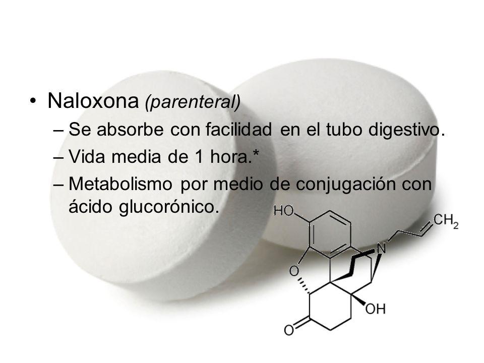 Naloxona (parenteral) –Se absorbe con facilidad en el tubo digestivo. –Vida media de 1 hora.* –Metabolismo por medio de conjugación con ácido glucorón
