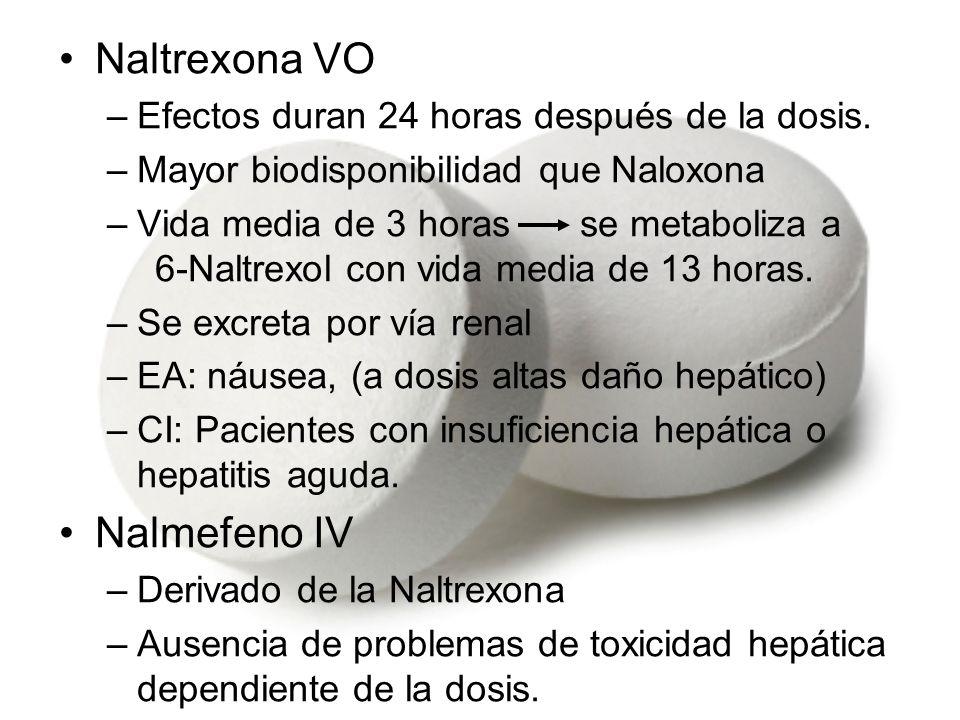 Naltrexona VO –Efectos duran 24 horas después de la dosis. –Mayor biodisponibilidad que Naloxona –Vida media de 3 horas se metaboliza a 6-Naltrexol co