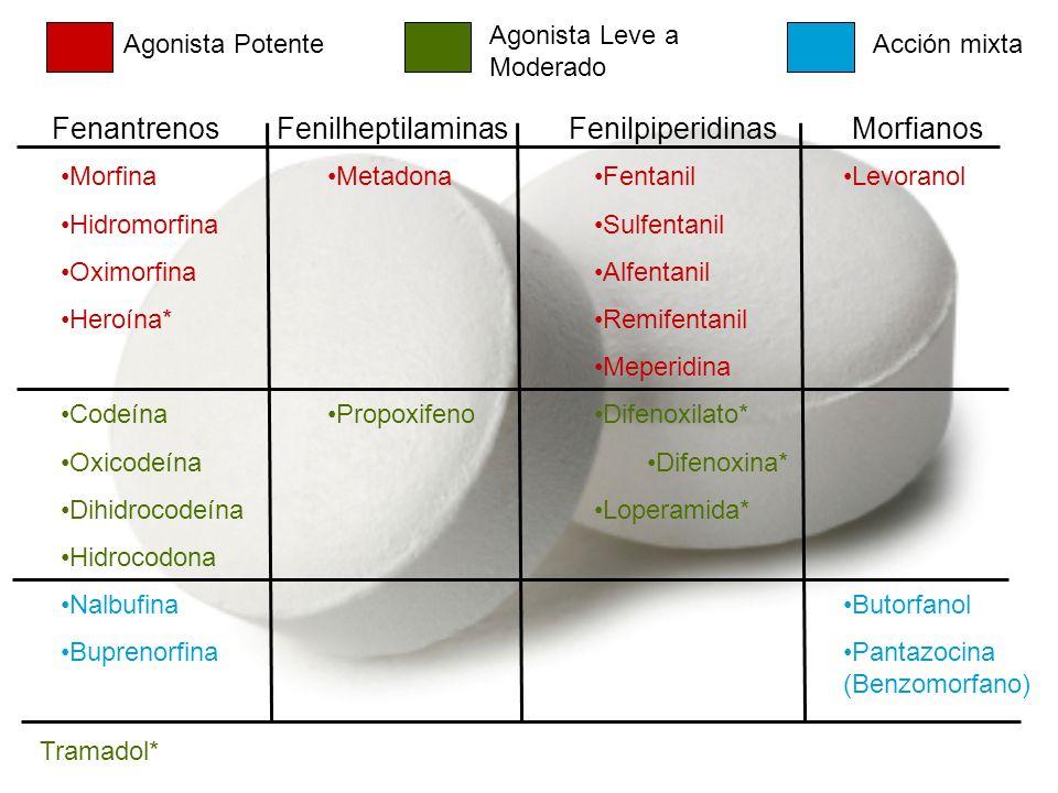 FenantrenosFenilheptilaminasFenilpiperidinasMorfianos Morfina Hidromorfina Oximorfina Heroína* Codeína Oxicodeína Dihidrocodeína Hidrocodona Nalbufina