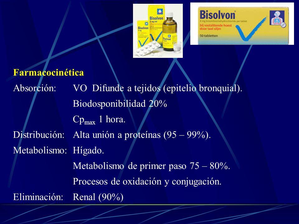 Farmacocinética Absorción: VO Difunde a tejidos (epitelio bronquial). Biodosponibilidad 20% Cp max 1 hora. Distribución:Alta unión a proteínas (95 – 9