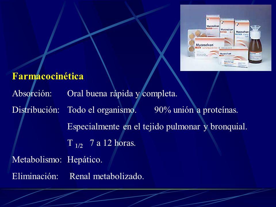 Farmacocinética Absorción: Oral buena rápida y completa. Distribución: Todo el organismo. 90% unión a proteínas. Especialmente en el tejido pulmonar y