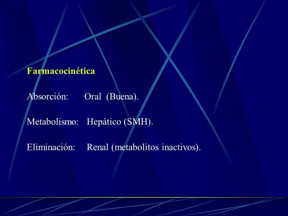 Farmacocinética Absorción: Oral (Buena). Metabolismo: Hepático (SMH). Eliminación: Renal (metabolitos inactivos).