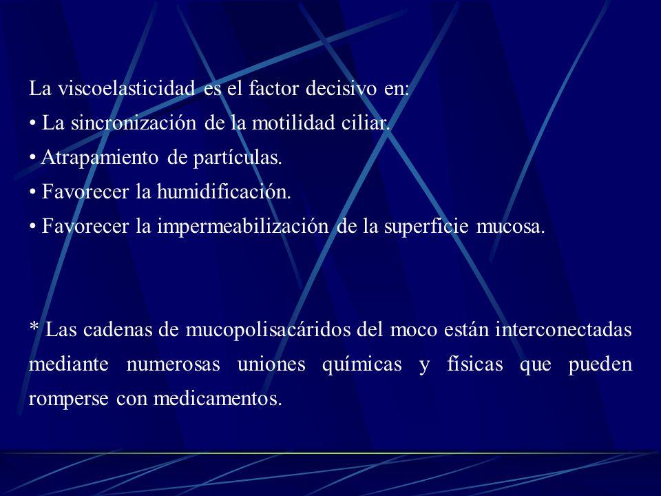 Farmacocinética Absorción: Oral (Buena).Metabolismo: Hepático (SMH).