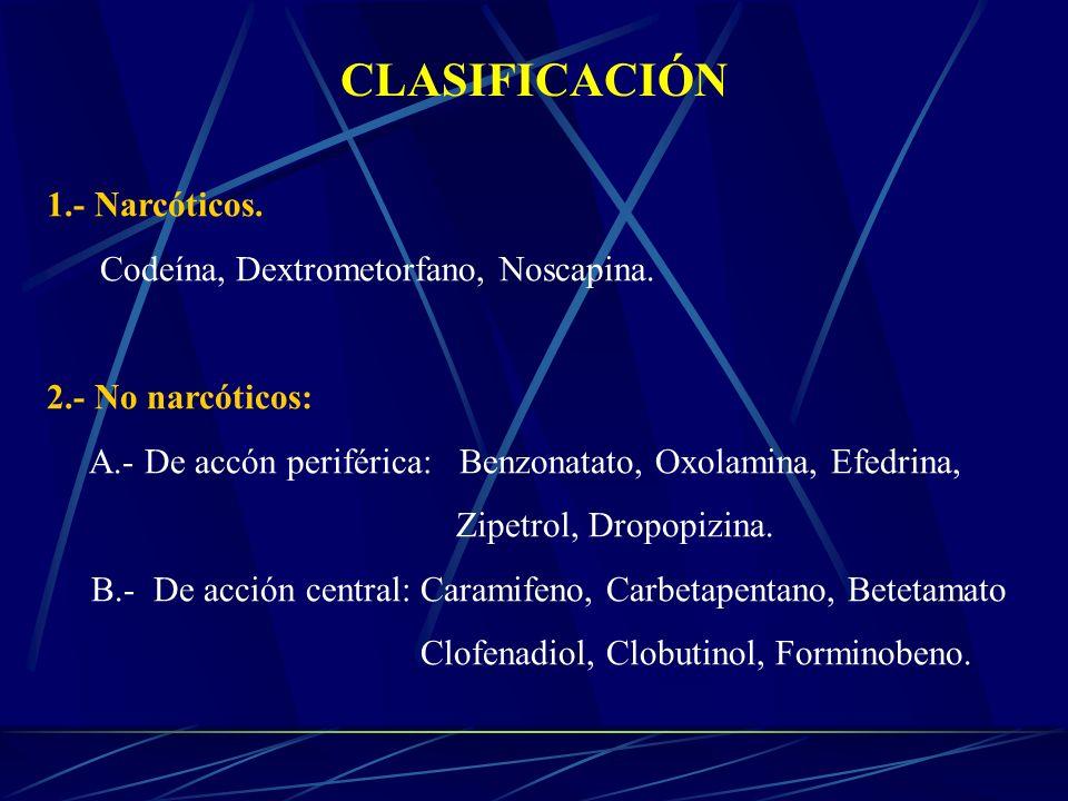CLASIFICACIÓN 1.- Narcóticos. Codeína, Dextrometorfano, Noscapina. 2.- No narcóticos: A.- De accón periférica: Benzonatato, Oxolamina, Efedrina, Zipet