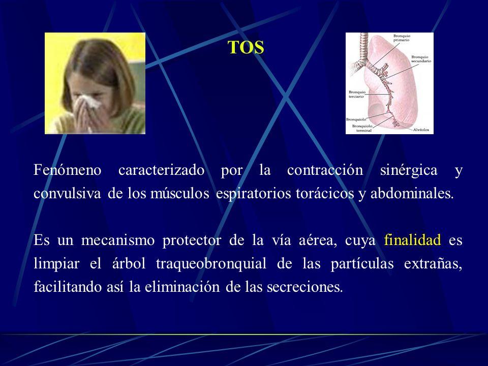 TOS Fenómeno caracterizado por la contracción sinérgica y convulsiva de los músculos espiratorios torácicos y abdominales. Es un mecanismo protector d