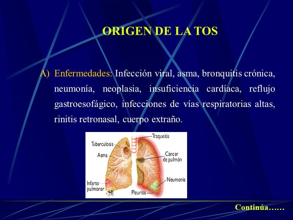 ORIGEN DE LA TOS A)Enfermedades: Infección viral, asma, bronquitis crónica, neumonía, neoplasia, insuficiencia cardíaca, reflujo gastroesofágico, infe