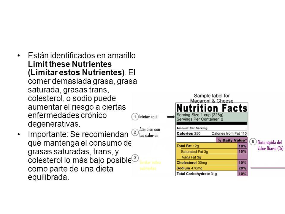 Están identificados en amarillo Limit these Nutrientes (Limitar estos Nutrientes). El comer demasiada grasa, grasa saturada, grasas trans, colesterol,