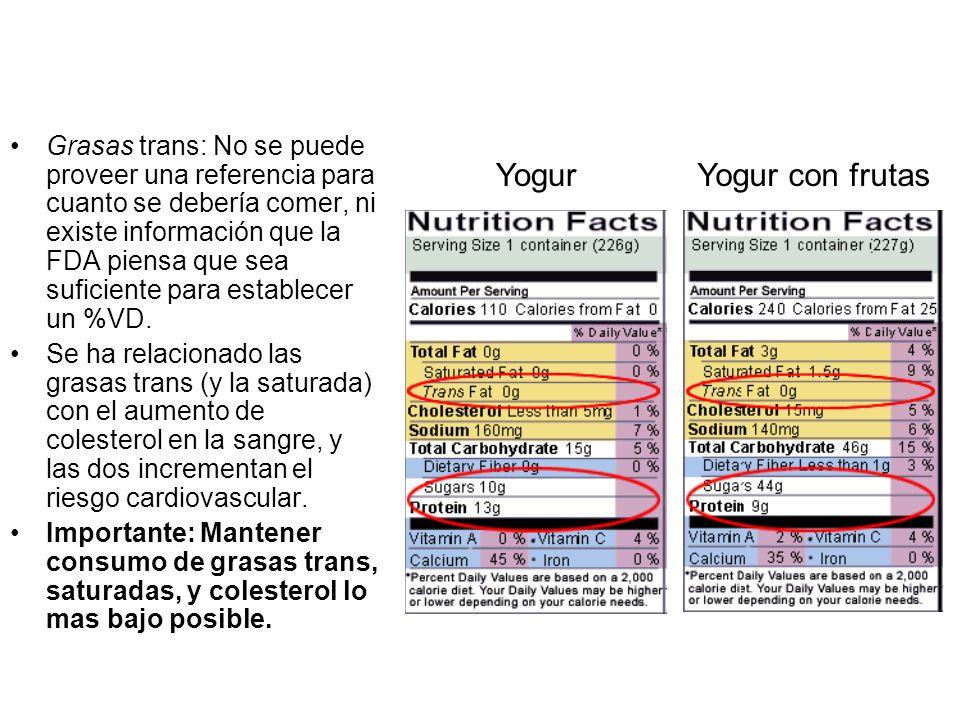 Grasas trans: No se puede proveer una referencia para cuanto se debería comer, ni existe información que la FDA piensa que sea suficiente para estable