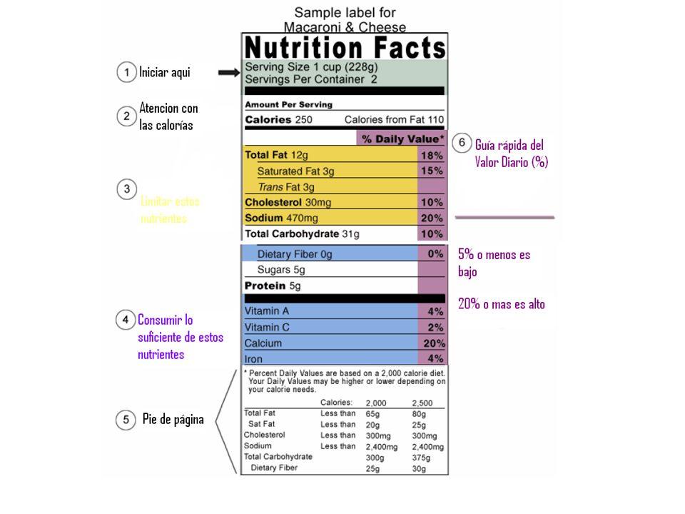 La etiqueta de los alimentos debe presentar una tabla de nutrición renovada que comúnmente se le está denominando Datos de Nutrición A la etiqueta se le han establecido condiciones en el estilo de letras, tamaño, espacios entre las letras y contraste, para asegurar una etiqueta distintiva, clara y fácil de leer.