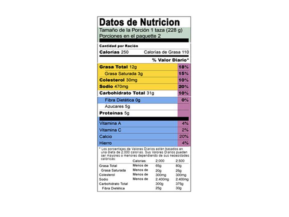 Calcio: Mire el % VD para el calcio en los paquetes de comidas para que sepas cuanto una porción contribuye a su total para el día.