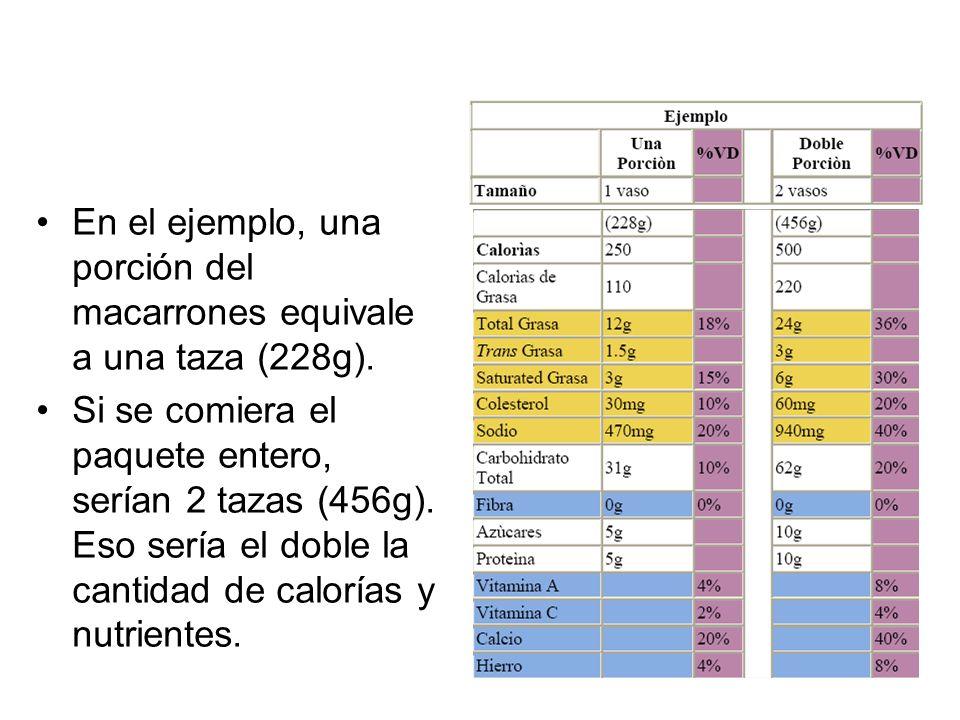 En el ejemplo, una porción del macarrones equivale a una taza (228g). Si se comiera el paquete entero, serían 2 tazas (456g). Eso sería el doble la ca