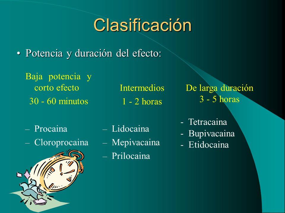 Clasificación Baja potencia y corto efecto 30 - 60 minutos – Procaina – Cloroprocaina Intermedios 1 - 2 horas – Lidocaina – Mepivacaina – Prilocaina P
