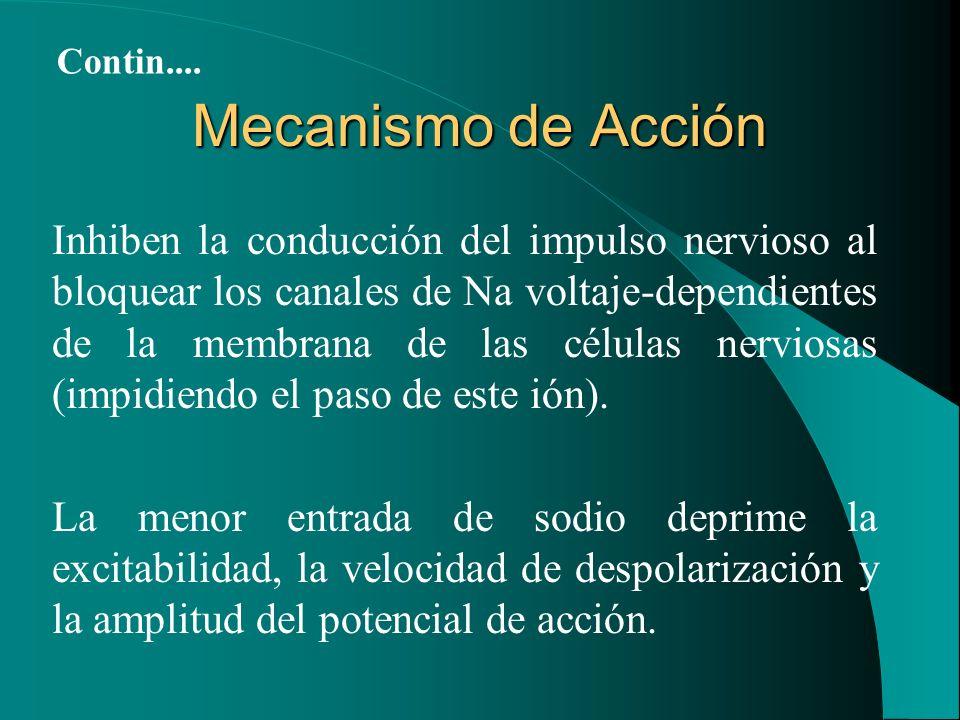 Mecanismo de Acción Inhiben la conducción del impulso nervioso al bloquear los canales de Na voltaje-dependientes de la membrana de las células nervio