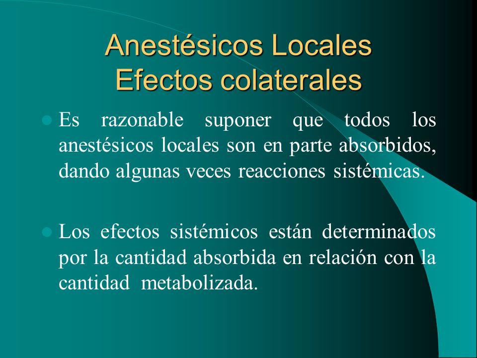 Anestésicos Locales Efectos colaterales Es razonable suponer que todos los anestésicos locales son en parte absorbidos, dando algunas veces reacciones