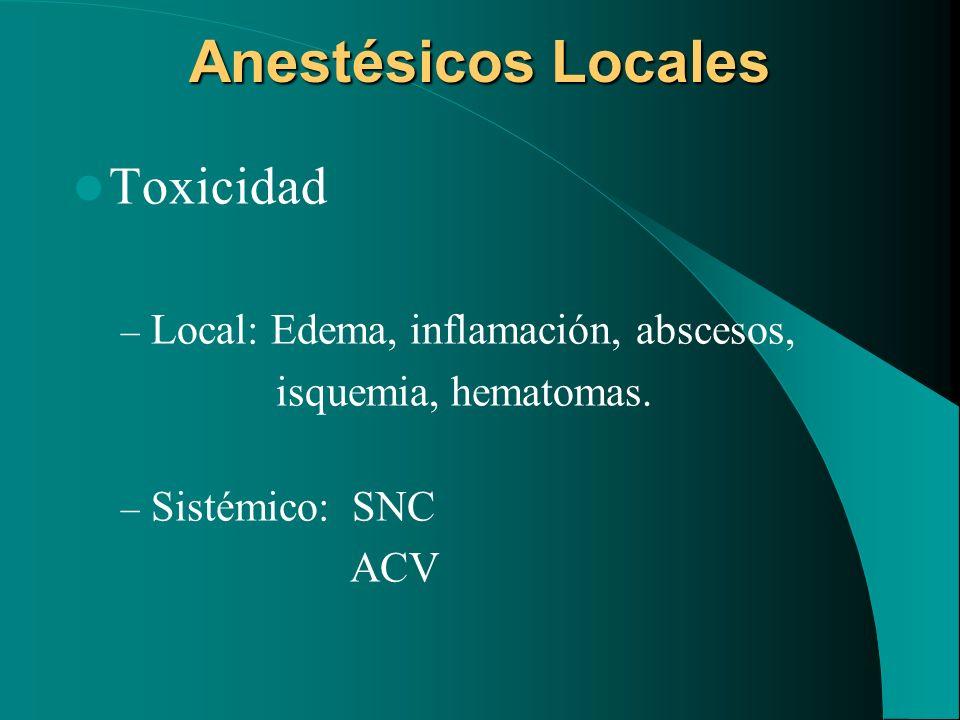 Anestésicos Locales Toxicidad – Local: Edema, inflamación, abscesos, isquemia, hematomas. – Sistémico: SNC ACV