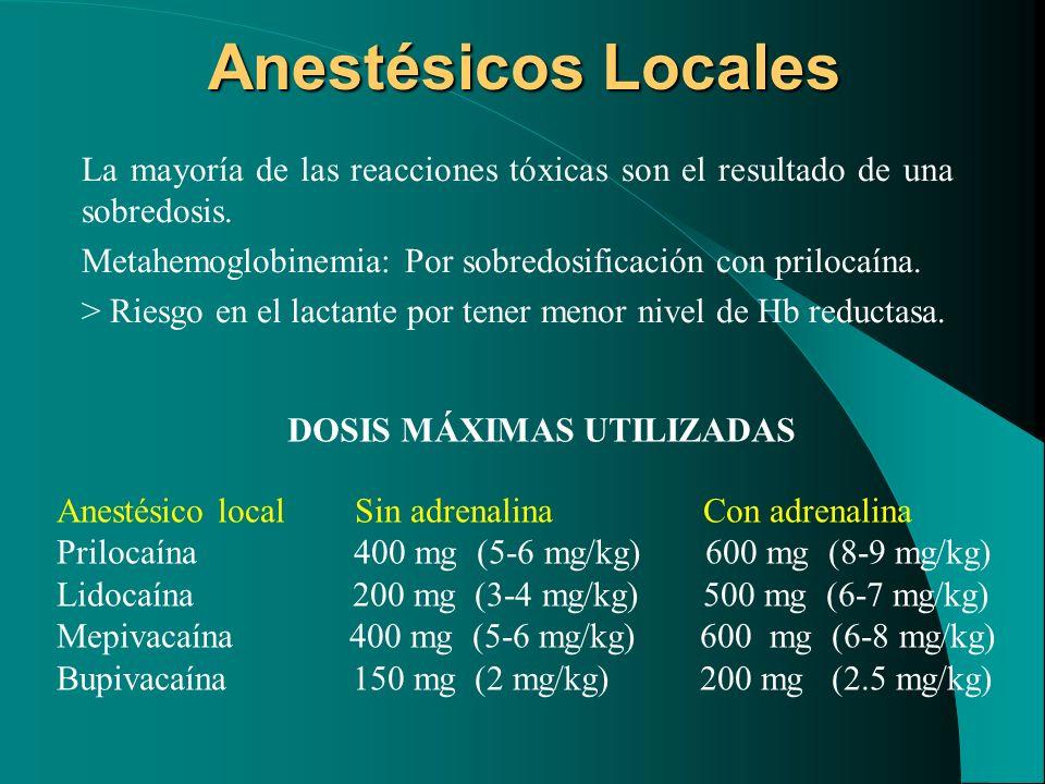 Anestésicos Locales La mayoría de las reacciones tóxicas son el resultado de una sobredosis. Metahemoglobinemia: Por sobredosificación con prilocaína.