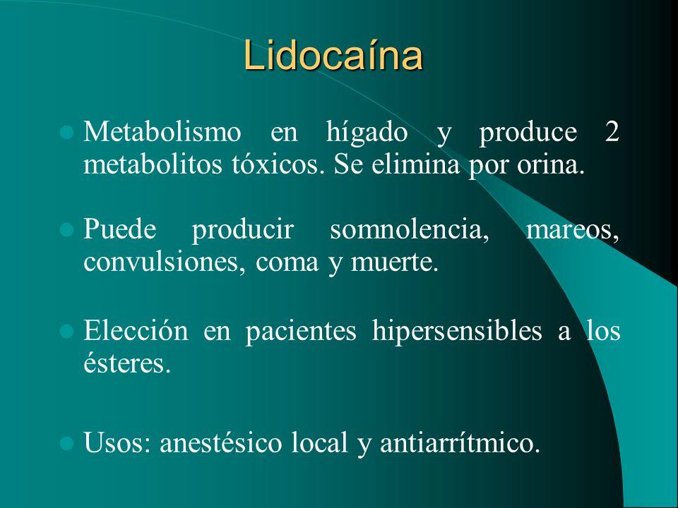 Lidocaína Metabolismo en hígado y produce 2 metabolitos tóxicos. Se elimina por orina. Puede producir somnolencia, mareos, convulsiones, coma y muerte