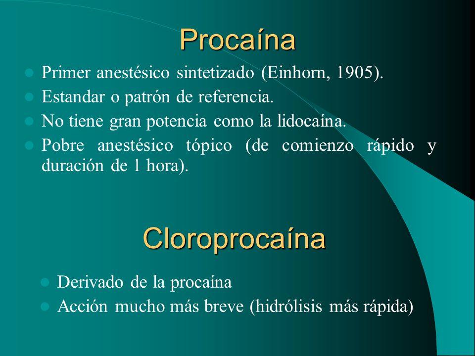 Procaína Primer anestésico sintetizado (Einhorn, 1905). Estandar o patrón de referencia. No tiene gran potencia como la lidocaína. Pobre anestésico tó