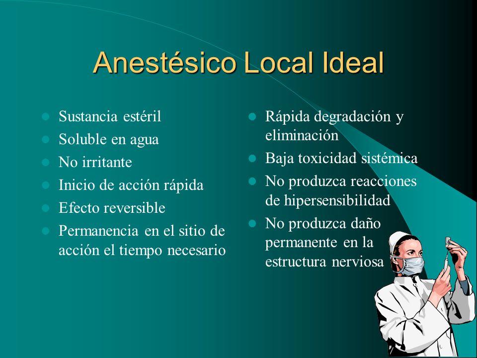 Anestésico Local Ideal Sustancia estéril Soluble en agua No irritante Inicio de acción rápida Efecto reversible Permanencia en el sitio de acción el t