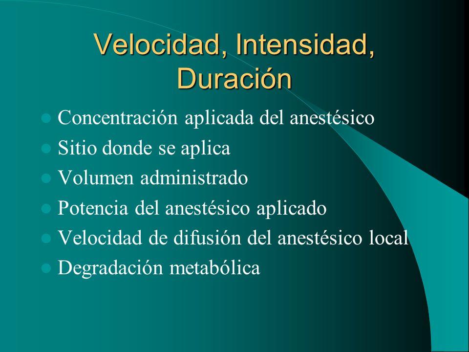 Velocidad, Intensidad, Duración Concentración aplicada del anestésico Sitio donde se aplica Volumen administrado Potencia del anestésico aplicado Velo