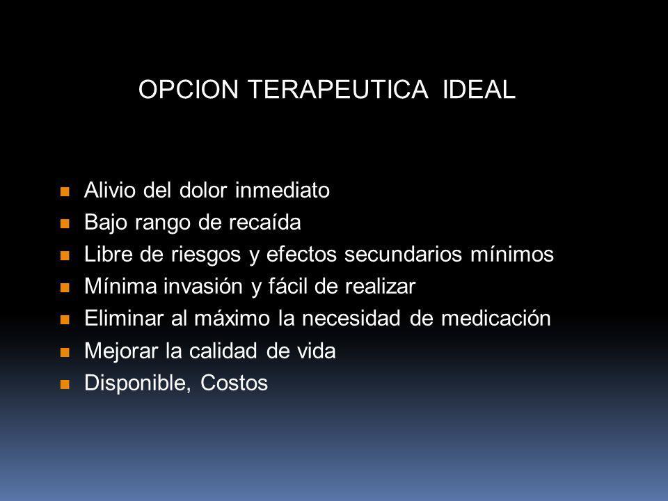 OPCION TERAPEUTICA IDEAL Alivio del dolor inmediato Bajo rango de recaída Libre de riesgos y efectos secundarios mínimos Mínima invasión y fácil de re