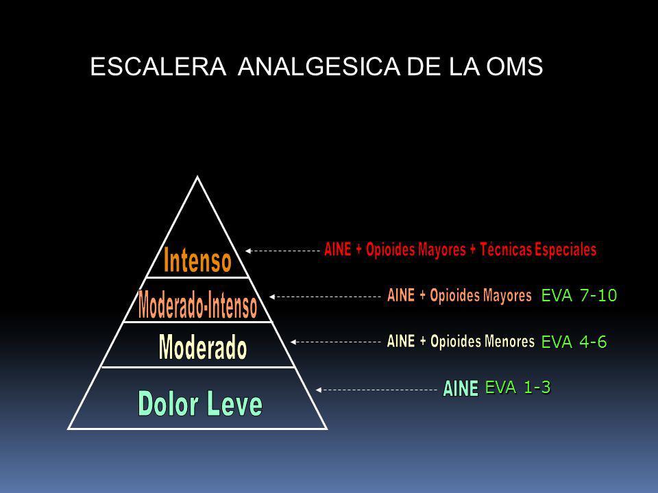 ESCALERA ANALGESICA DE LA OMS EVA 1-3 EVA 4-6 EVA 7-10