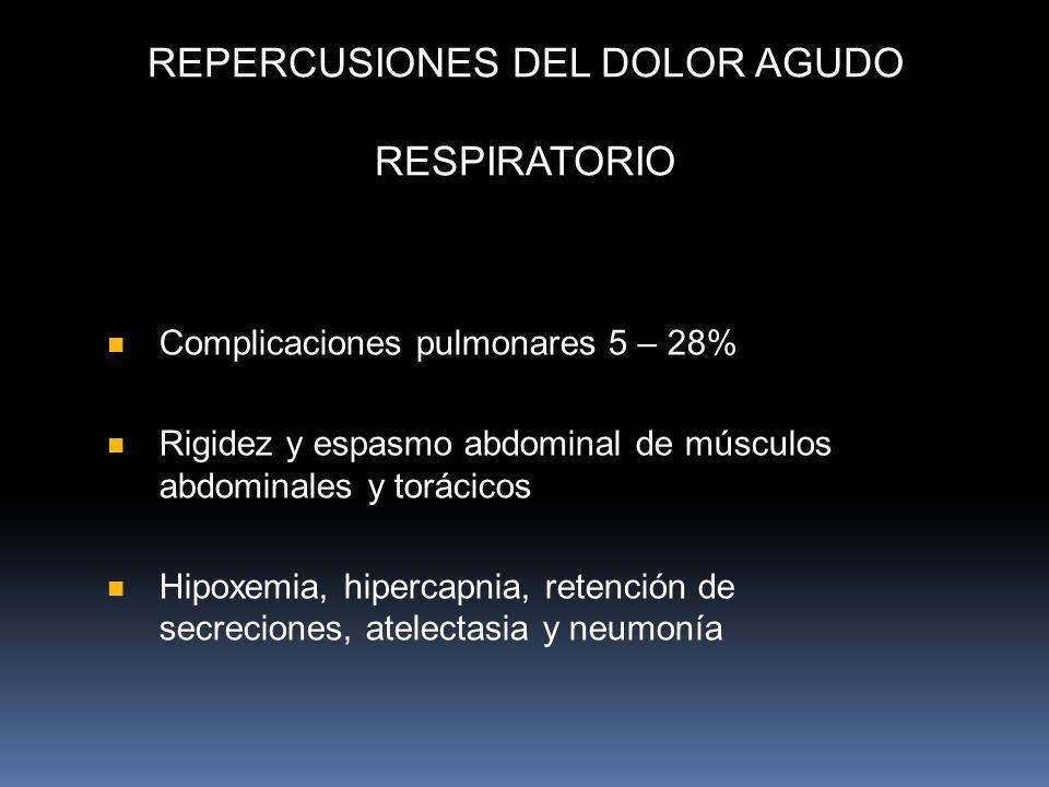 Complicaciones pulmonares 5 – 28% Rigidez y espasmo abdominal de músculos abdominales y torácicos Hipoxemia, hipercapnia, retención de secreciones, at