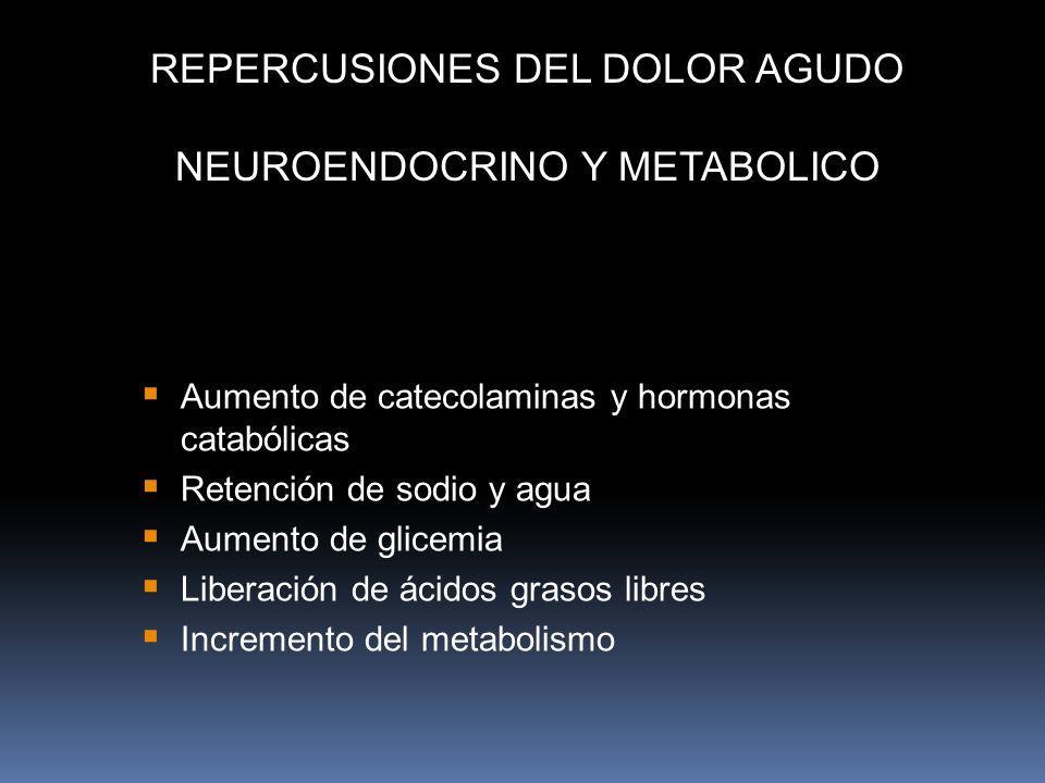Aumento de catecolaminas y hormonas catabólicas Retención de sodio y agua Aumento de glicemia Liberación de ácidos grasos libres Incremento del metabo