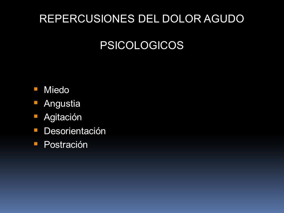 REPERCUSIONES DEL DOLOR AGUDO PSICOLOGICOS Miedo Angustia Agitación Desorientación Postración