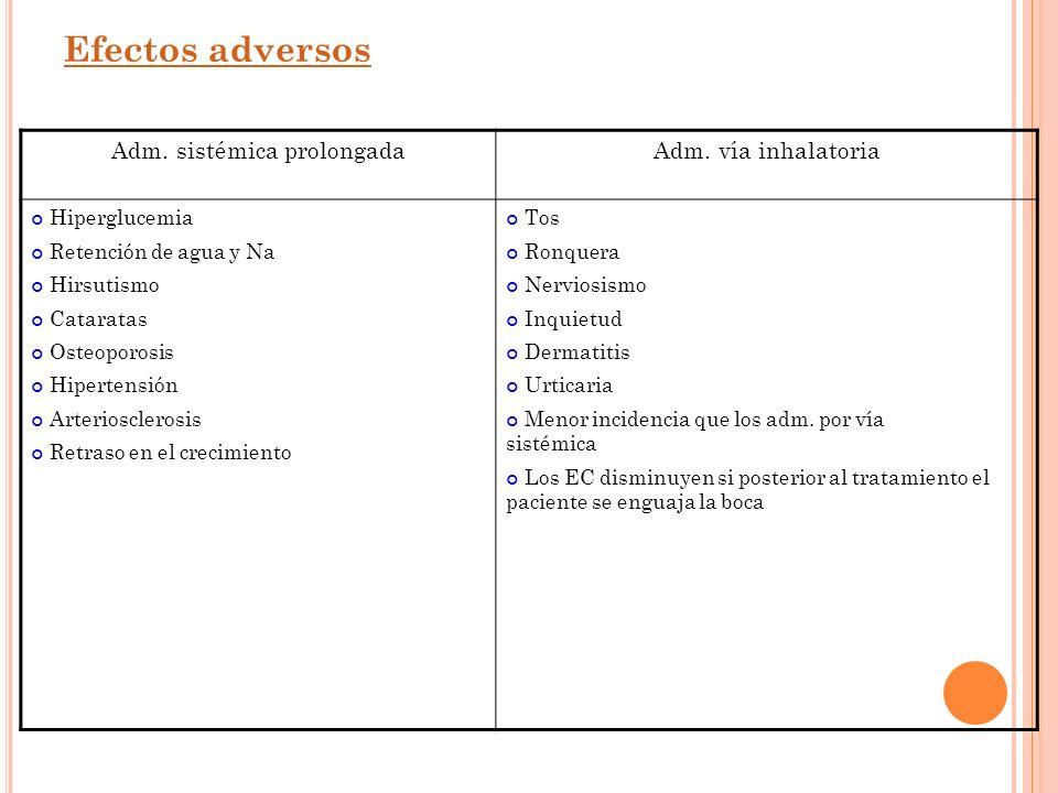 Efectos adversos Adm.sistémica prolongadaAdm.