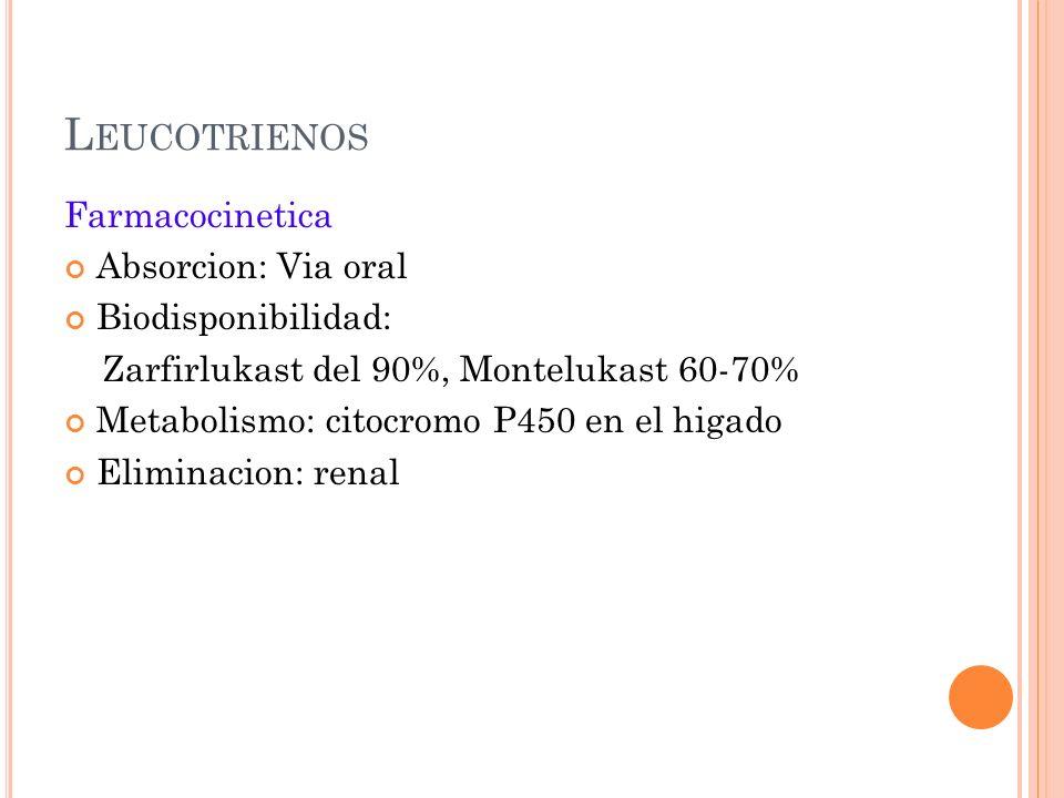 L EUCOTRIENOS Farmacocinetica Absorcion: Via oral Biodisponibilidad: Zarfirlukast del 90%, Montelukast 60-70% Metabolismo: citocromo P450 en el higado Eliminacion: renal