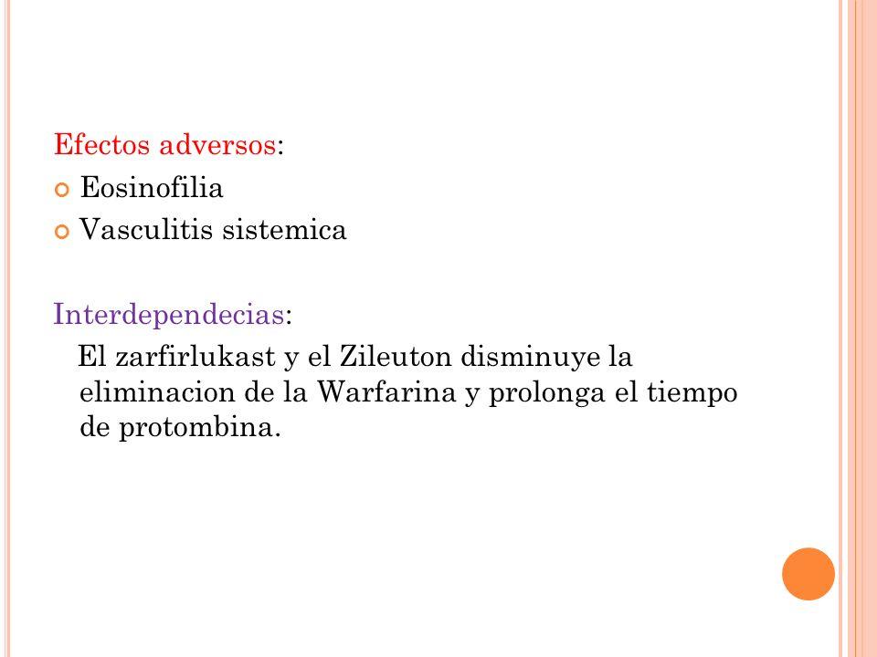 Efectos adversos: Eosinofilia Vasculitis sistemica Interdependecias: El zarfirlukast y el Zileuton disminuye la eliminacion de la Warfarina y prolonga el tiempo de protombina.