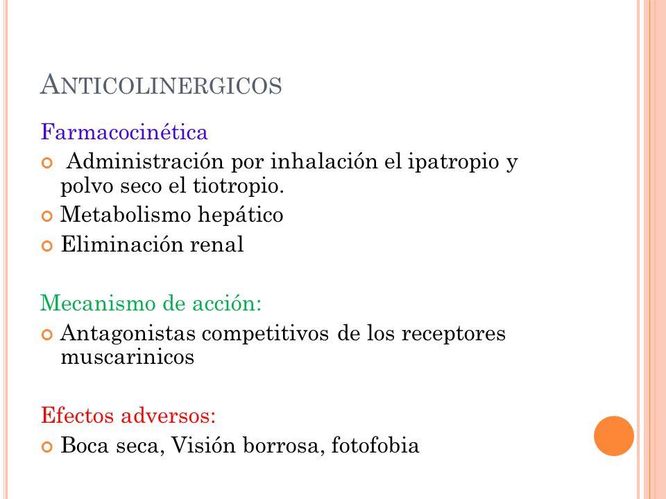 A NTICOLINERGICOS Farmacocinética Administración por inhalación el ipatropio y polvo seco el tiotropio.