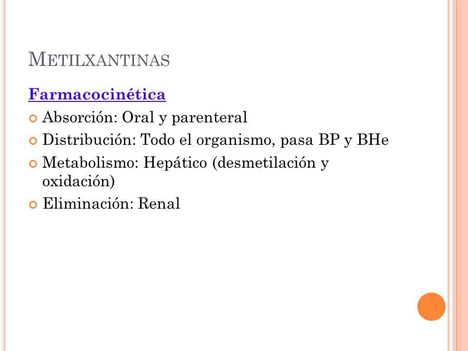 M ETILXANTINAS Farmacocinética Absorción: Oral y parenteral Distribución: Todo el organismo, pasa BP y BHe Metabolismo: Hepático (desmetilación y oxidación) Eliminación: Renal