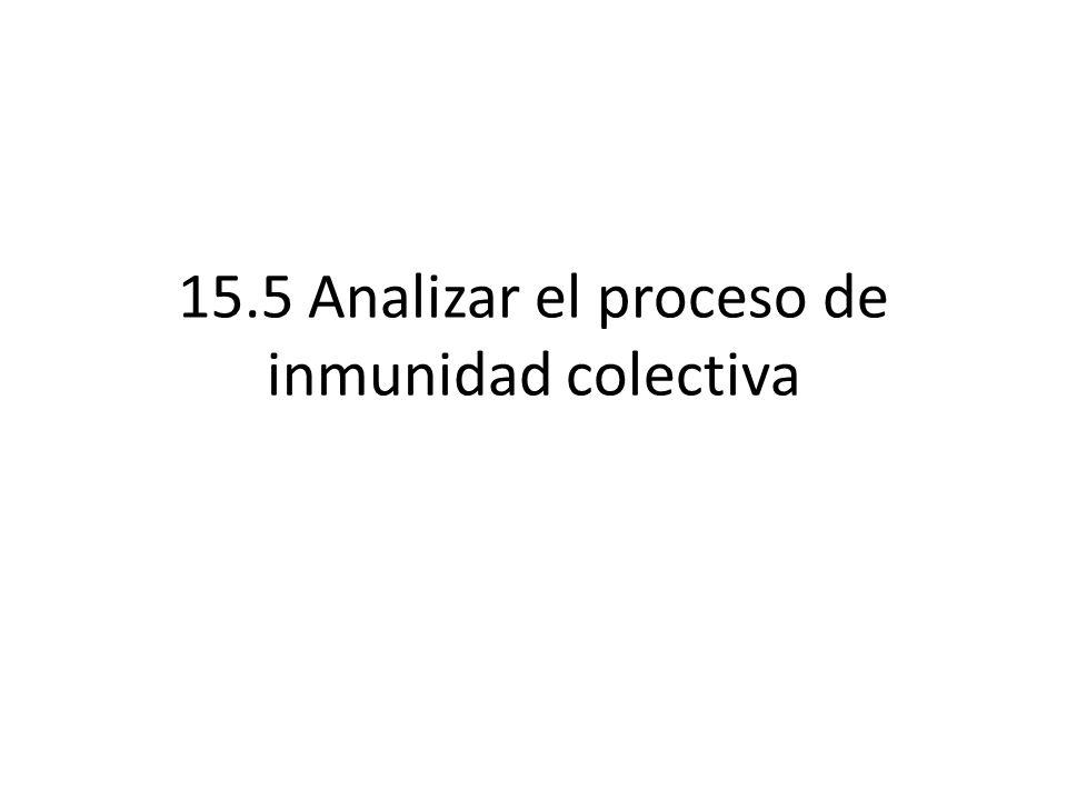 15.5 Analizar el proceso de inmunidad colectiva