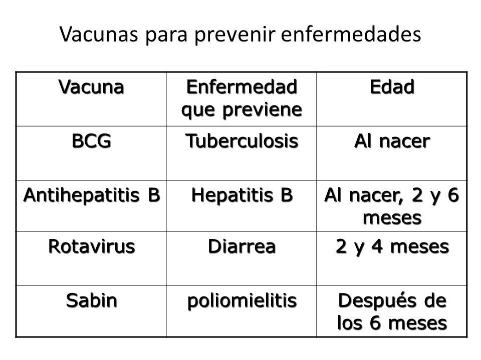 Vacunas para prevenir enfermedadesVacuna Enfermedad que previene Edad BCGTuberculosis Al nacer Antihepatitis B Hepatitis B Al nacer, 2 y 6 meses Rotav