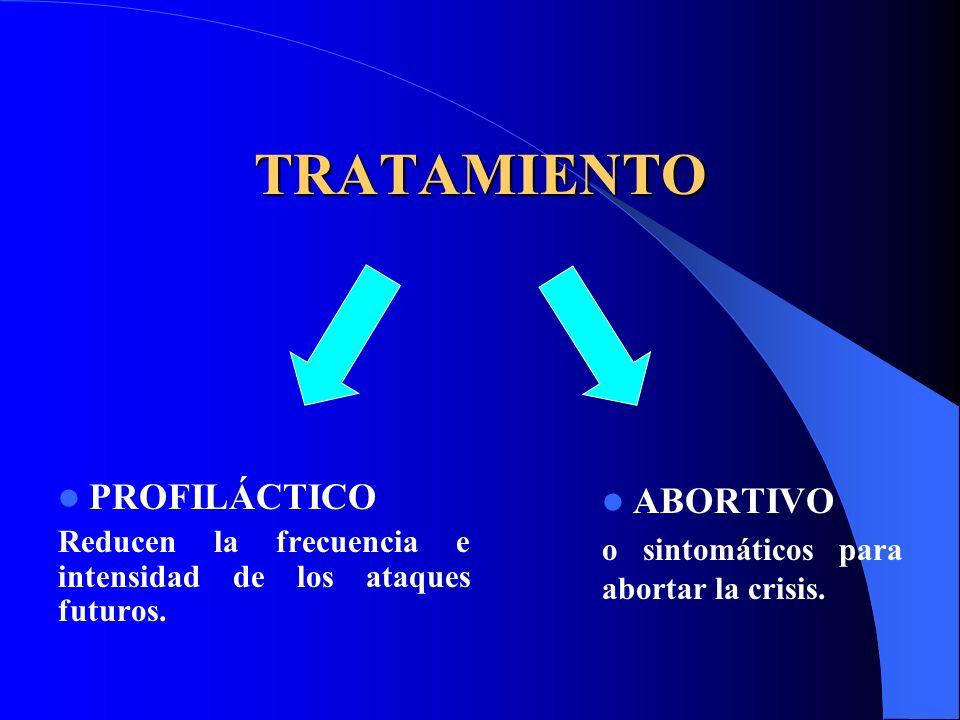 TRATAMIENTO PROFILÁCTICO Reducen la frecuencia e intensidad de los ataques futuros. ABORTIVO o sintomáticos para abortar la crisis.